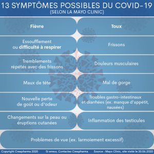 Coronavirus: cela dépend si elle sera asymptomatique ou non