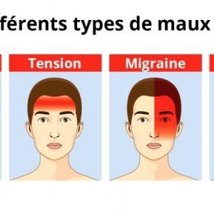 Voici comment distinguer la migraine et les maux de tête